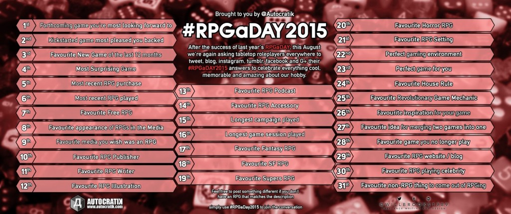 RPG A Day 2015 list