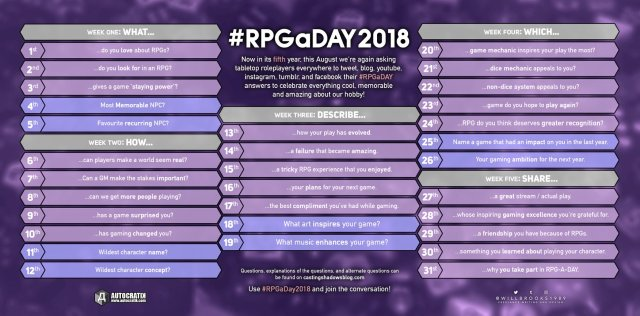 RPG A Day