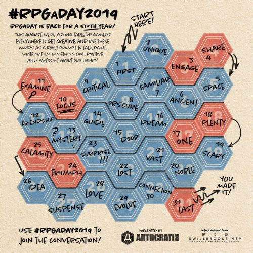 Examine : RPG a Day 2019